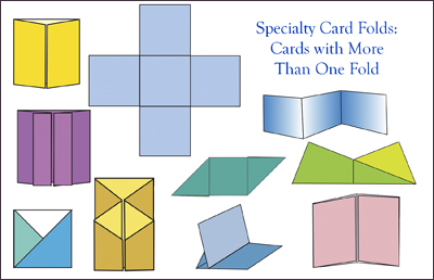 Specialty Card Folds eArticle Cover